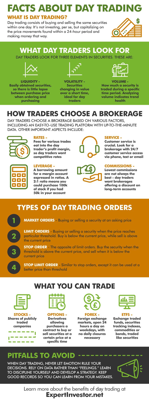 cfd trading for a living echtgeld apps verdienen überprüfung des anbieters binärer optionen