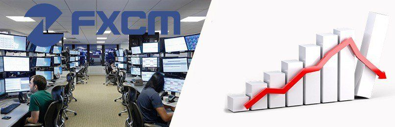 broker fxcm uk