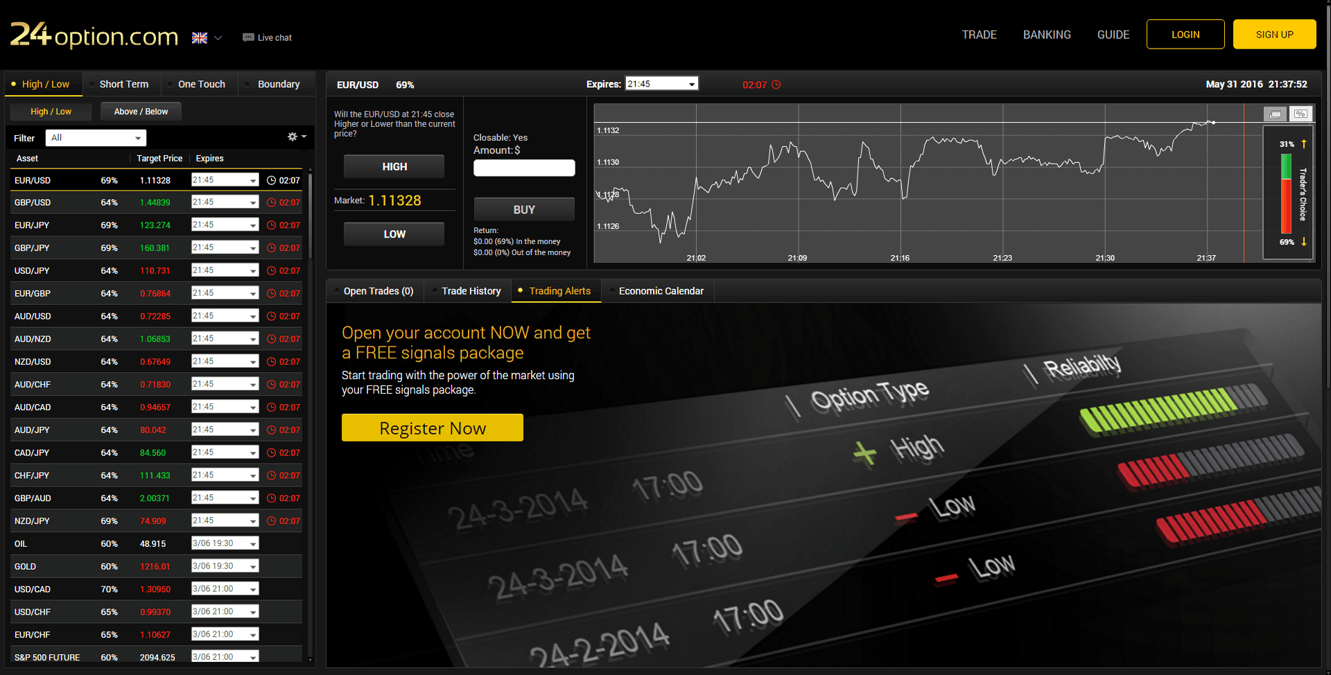 Binary options expert