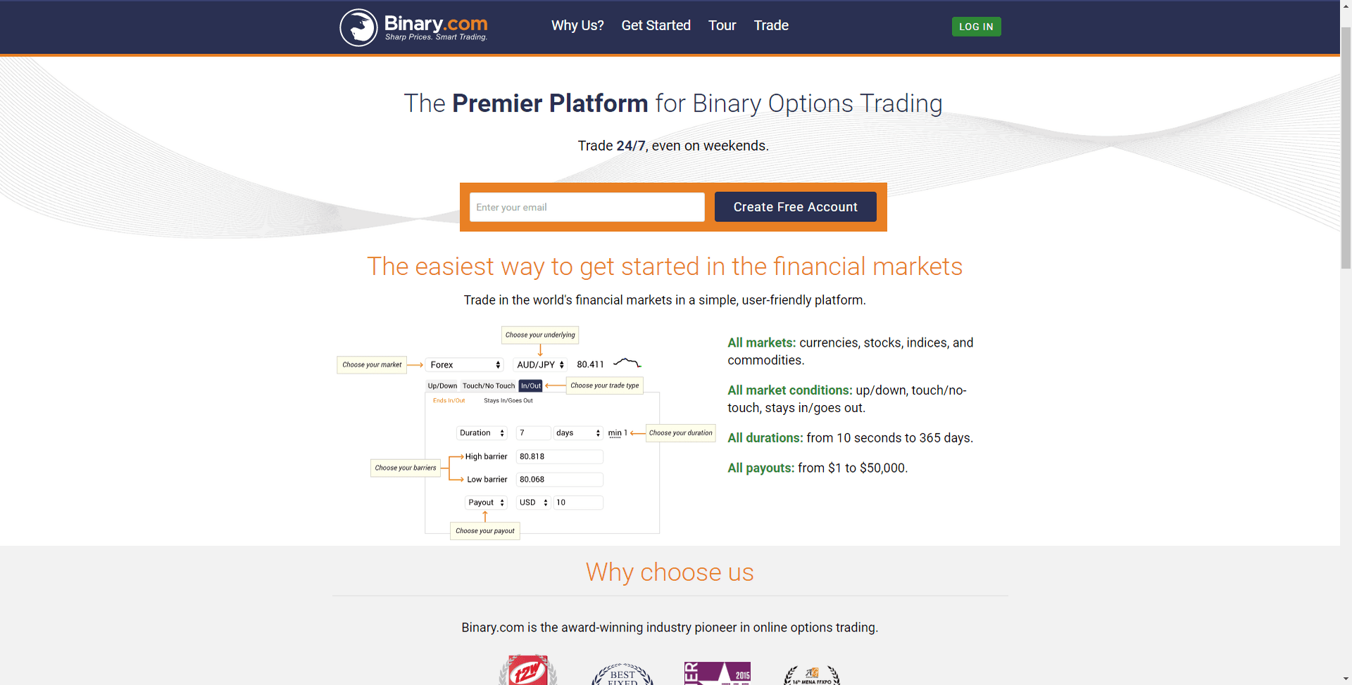 Option binary trading anna