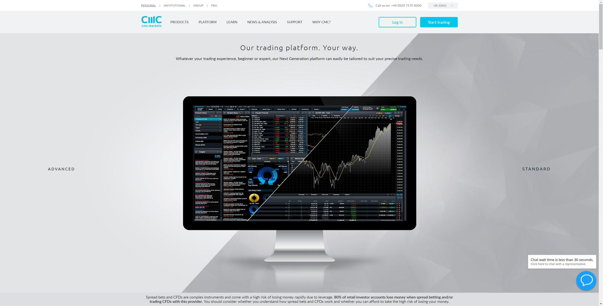 CMC Markets Screenshot