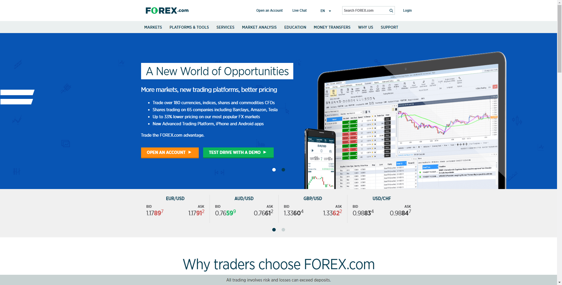 Forex.com reviews