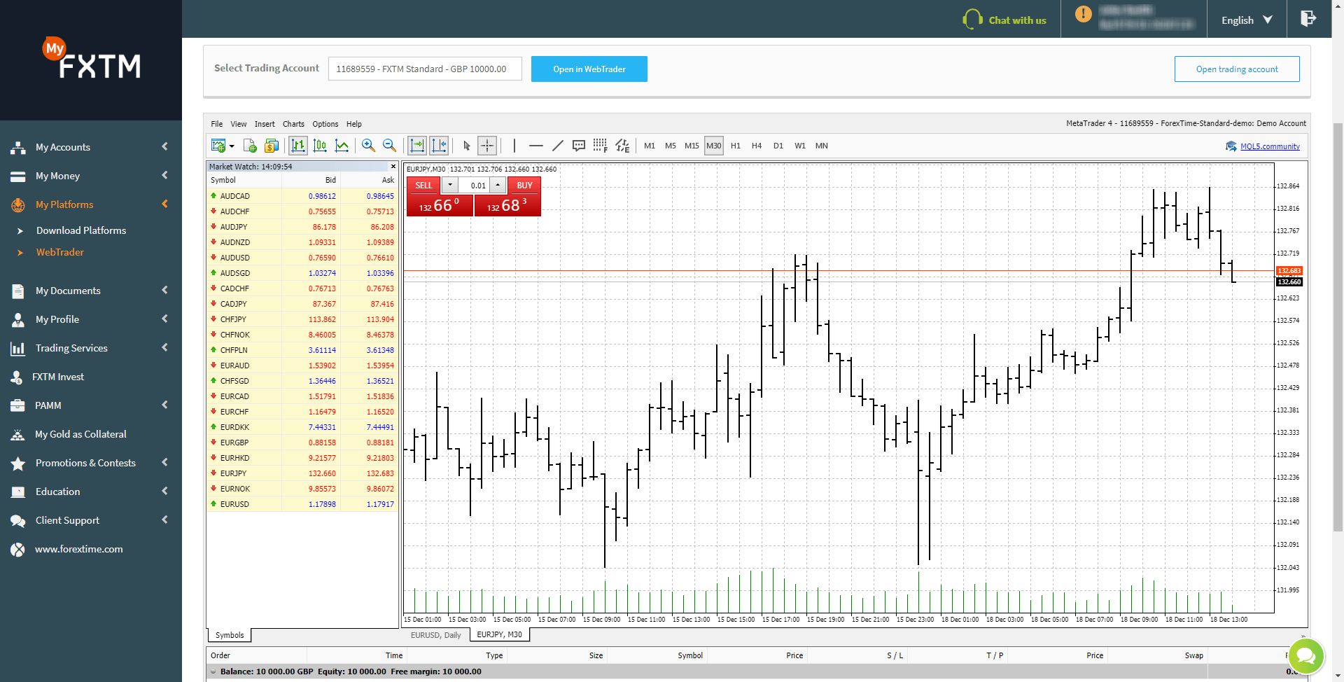 FXTM Screenshot