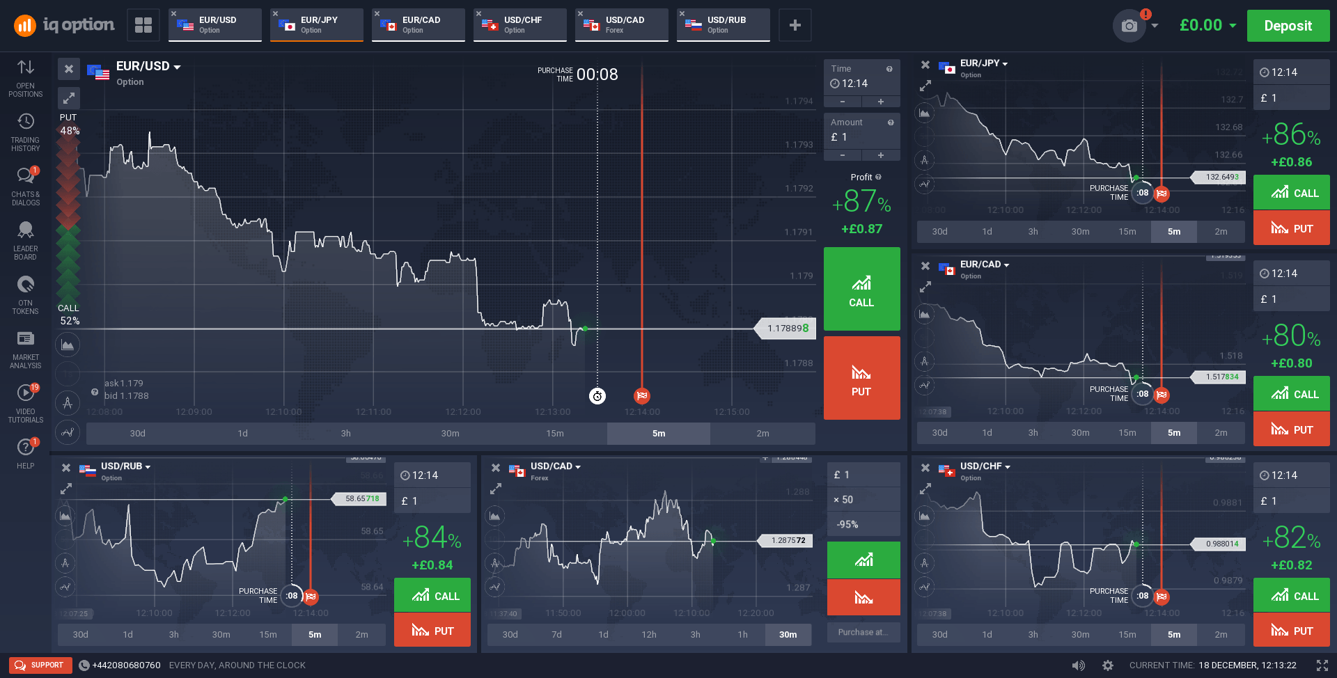 Iqoption binary options demo