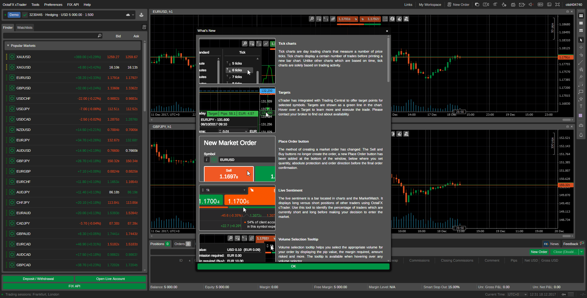 OctaFX Screenshot