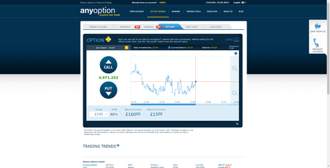 anyoption Screenshot