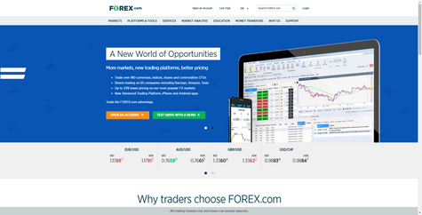 Forex.com Screenshot